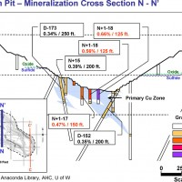 Yer_Pit_Mineralization_X_Section_Page_2