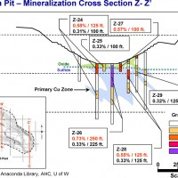 Yer_Pit_Mineralization_X_Section_Page_3